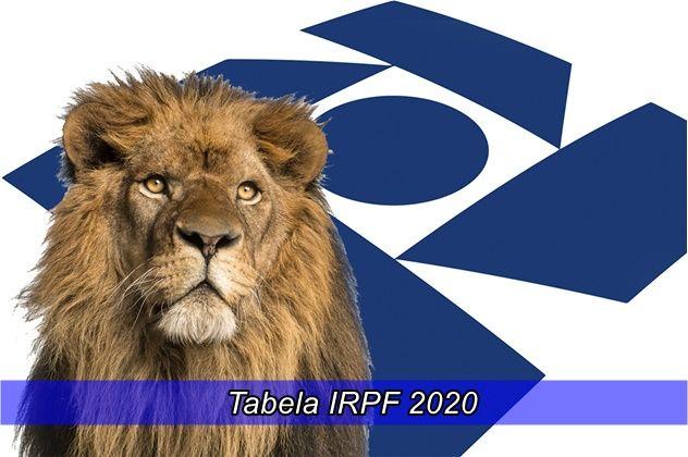 Tabela IRPF 2020